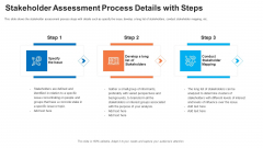 Evaluation Mapping Stakeholder Assessment Process Details With Steps Themes PDF