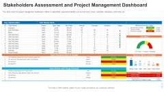 Evaluation Mapping Stakeholders Assessment And Project Management Dashboard Structure PDF