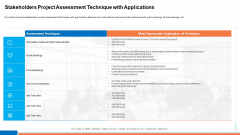 Evaluation Mappingstakeholders Project Assessment Technique With Applications Infographics PDF