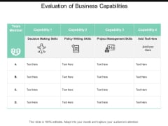 Evaluation Of Business Capabilities Ppt PowerPoint Presentation Styles Example