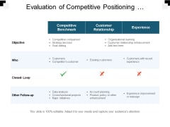 Evaluation Of Competitive Positioning Customer Relationship And Experience Ppt PowerPoint Presentation Gallery Layout