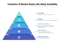 Evaluation Of Maslow Needs With Safety Availability Ppt PowerPoint Presentation Professional Infographics