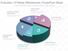 Evaluation Of Media Effectiveness Powerpoint Slides
