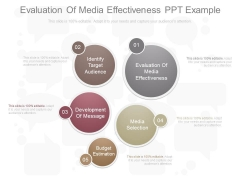 Evaluation Of Media Effectiveness Ppt Example