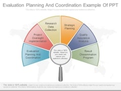 Evaluation Planning And Coordination Example Of Ppt