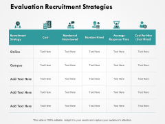 Evaluation Recruitment Strategies Ppt PowerPoint Presentation Pictures Clipart Images