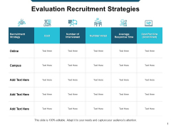 Evaluation Recruitment Strategies Ppt Powerpoint Presentation Slides Clipart