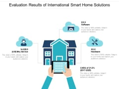 Evaluation Results Of International Smart Home Solutions Ppt PowerPoint Presentation Gallery Icon PDF