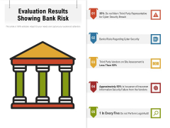Evaluation Results Showing Bank Risk Ppt PowerPoint Presentation File Influencers PDF