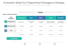 Evaluation Sheet For It Department Emergency Strategy Ppt PowerPoint Presentation Icon Graphics Template PDF