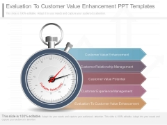 Evaluation To Customer Value Enhancement Ppt Templates