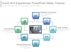 Event And Experiences Powerpoint Slides Themes