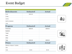 Event Budget Ppt PowerPoint Presentation File Guide