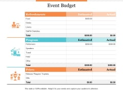 Event Budget Ppt PowerPoint Presentation Gallery Slideshow