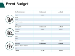Event Budget Ppt PowerPoint Presentation Infographics Layouts