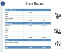 Event Budget Ppt PowerPoint Presentation Inspiration Graphics