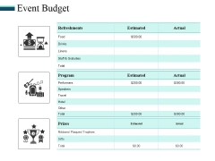 Event Budget Ppt PowerPoint Presentation Professional Portrait