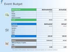 Event Budget Ppt Powerpoint Presentation Summary Slides