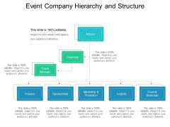 Event Company Hierarchy And Structure Ppt PowerPoint Presentation Slides Deck