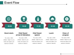 Event Flow Ppt PowerPoint Presentation Infographics Slide