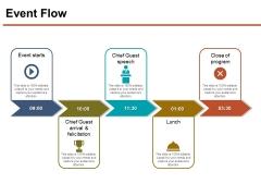 Event Flow Ppt PowerPoint Presentation Portfolio Summary