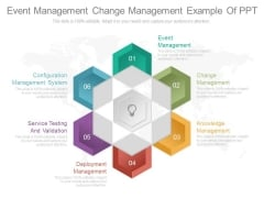 Event Management Change Management Example Of Ppt