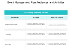 Event Management Plan Audiences And Activities Ppt PowerPoint Presentation Visual Aids Ideas