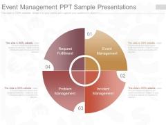 Event Management Ppt Sample Presentations
