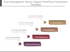 Event Management Service Support Powerpoint Presentation Templates