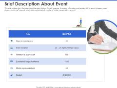 Event Management Services Brief Description About Event Ppt PowerPoint Presentation File Aids PDF
