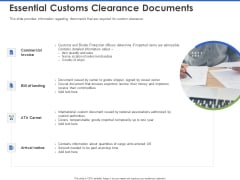 Event Management Services Essential Customs Clearance Documents Ppt PowerPoint Presentation Model Elements PDF
