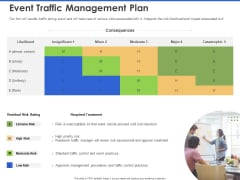 Event Management Services Event Traffic Management Plan Ppt PowerPoint Presentation Icon Layouts PDF