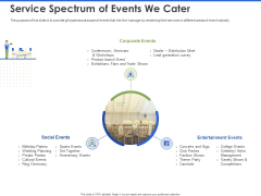 Event Management Services Service Spectrum Of Events We Cater Ppt PowerPoint Presentation Pictures Portrait PDF
