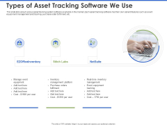 Event Management Services Types Of Asset Tracking Software We Use Ppt PowerPoint Presentation Gallery Show PDF