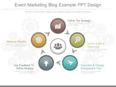 Event Marketing Blog Example Ppt Design
