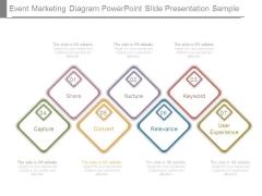 Event Marketing Diagram Powerpoint Slide Presentation Sample