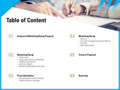 Event Marketing Recap Table Of Content Ppt Ideas Slide Download PDF