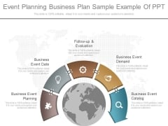 Event Planning Business Plan Sample Example Of Ppt