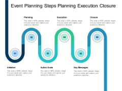 Event Planning Steps Planning Execution Closure Ppt PowerPoint Presentation Layouts Microsoft