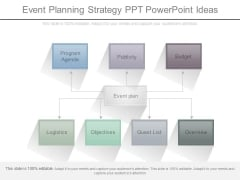 Event Planning Strategy Ppt Powerpoint Ideas