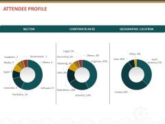 Event Sponsorship Attendee Profile Ppt Icon Templates PDF