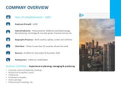 Event Time Announcer Company Overview Ppt Portfolio Deck PDF