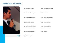 Event Time Announcer Proposal Outline Ppt Ideas Format PDF