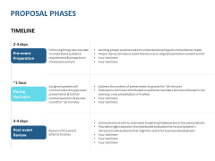 Event Time Announcer Proposal Phases Ppt Inspiration Graphics Pictures PDF