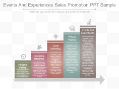 Events And Experiences Sales Promotion Ppt Sample