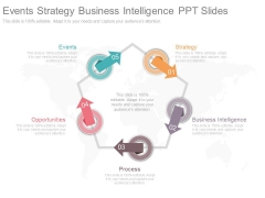 Events Strategy Business Intelligence Ppt Slides
