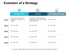 Evolution Of A Strategy Ppt PowerPoint Presentation Summary Outline