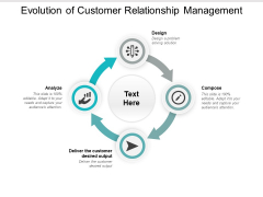 Evolution Of Customer Relationship Management Ppt Powerpoint Presentation Professional Microsoft