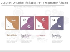 Evolution Of Digital Marketing Ppt Presentation Visuals
