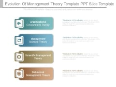 Evolution Of Management Theory Template Ppt Slide Template